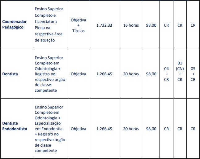 cargos 1 84 - Concurso Prefeitura de Carmo (RJ): Provas dia 28/03/2021