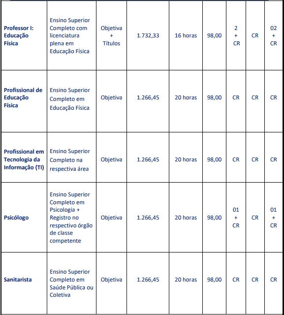cargos 1 93 - Concurso Prefeitura de Carmo (RJ): Provas dia 28/03/2021