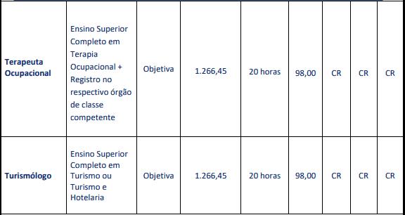 cargos 1 94 - Concurso Prefeitura de Carmo (RJ): Provas dia 28/03/2021
