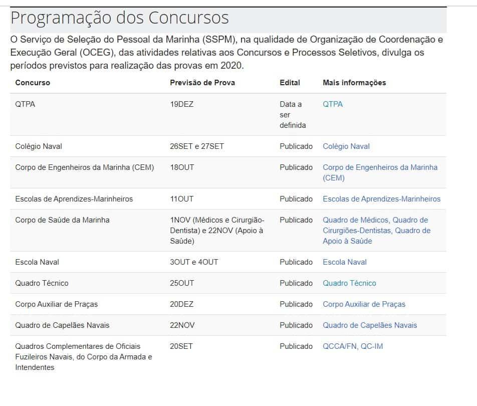 marinha. - Concurso Marinha do Brasil 2020 (03 editais)