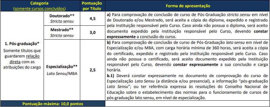 prova de titulos 1 7 - Concurso Prefeitura de Cascavel PR