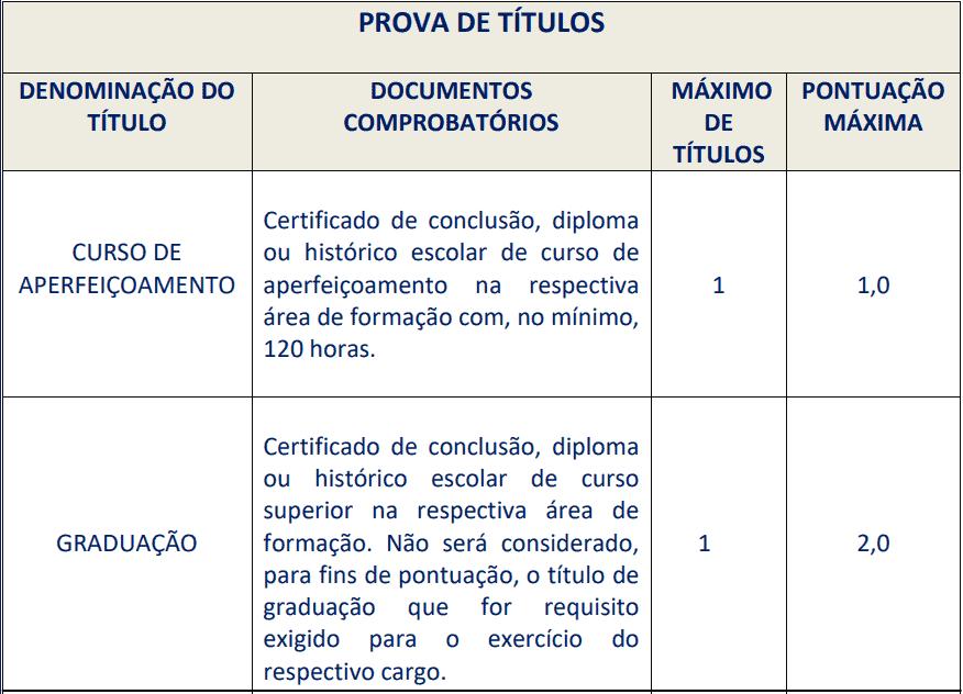 prova de titulos 2 - Concurso Prefeitura de Carmo (RJ): Provas dia 28/03/2021