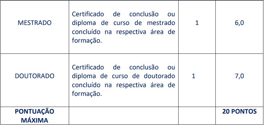 prova de titulos 3 - Concurso Prefeitura de Carmo (RJ): Provas dia 28/03/2021