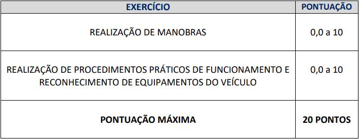 prova pratica 1 1 - Concurso Prefeitura de Carmo (RJ): Provas dia 28/03/2021