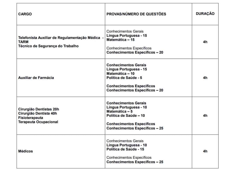 provas 1 - Concurso Prefeitura de Piracicaba SP