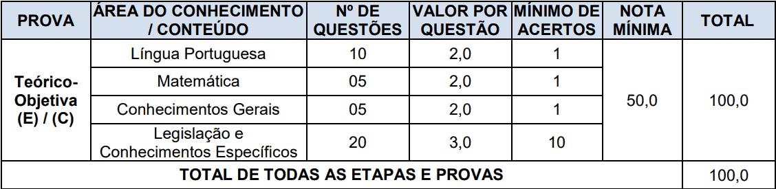 provas objetivas 1 1 - Concurso Câmara de Boa Vista do Cadeado RS: Inscrições abertas