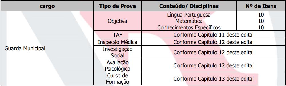 provas objetivas 1 14 - Concurso Prefeitura de Apiaí SP: Provas previstas para o dia 06/12