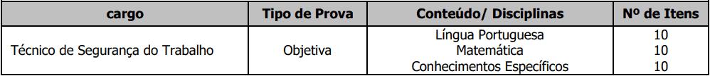 provas objetivas 1 16 - Concurso Prefeitura de Apiaí SP: Provas previstas para o dia 06/12