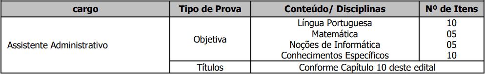 provas objetivas 1 17 - Concurso Prefeitura de Apiaí SP: Provas previstas para o dia 06/12