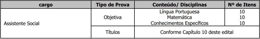 provas objetivas 1 18 - Concurso Prefeitura de Apiaí SP: Provas previstas para o dia 06/12