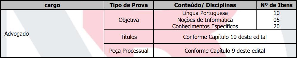 provas objetivas 1 21 - Concurso Prefeitura de Apiaí SP: Provas previstas para o dia 06/12