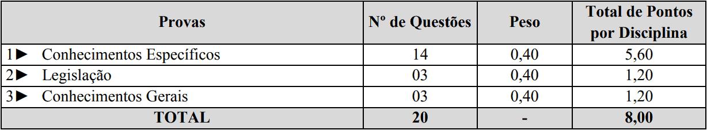 provas objetivas 1 22 - Processo Seletivo Prefeitura de Guaraciaba-SC