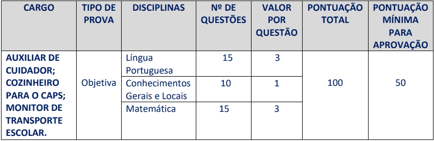 provas objetivas 1 26 - Concurso Prefeitura de Carmo (RJ): Provas dia 28/03/2021