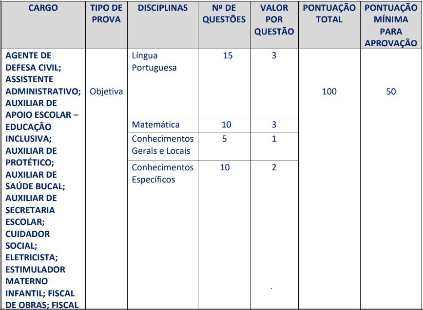 provas objetivas 1 27 - Concurso Prefeitura de Carmo (RJ): Provas dia 28/03/2021