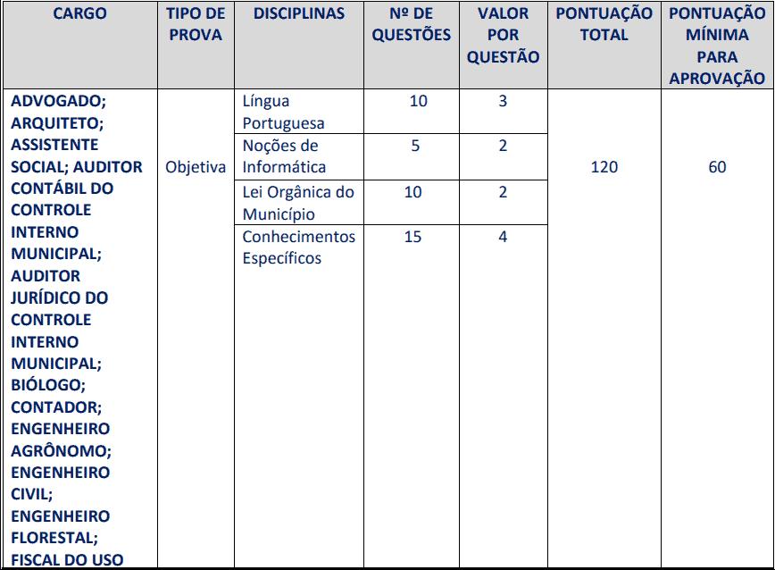 provas objetivas 1 31 - Concurso Prefeitura de Carmo (RJ): Provas dia 28/03/2021