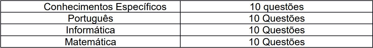 provas objetivas 1 4 - Concurso Câmara de Oriente SP