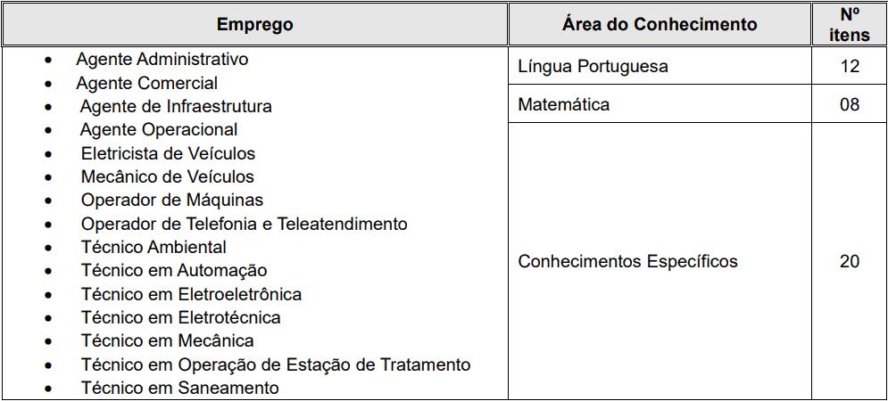 provas objetivas 1 43 - Concurso SAAE Atibaia SP: Provas dia 06/12