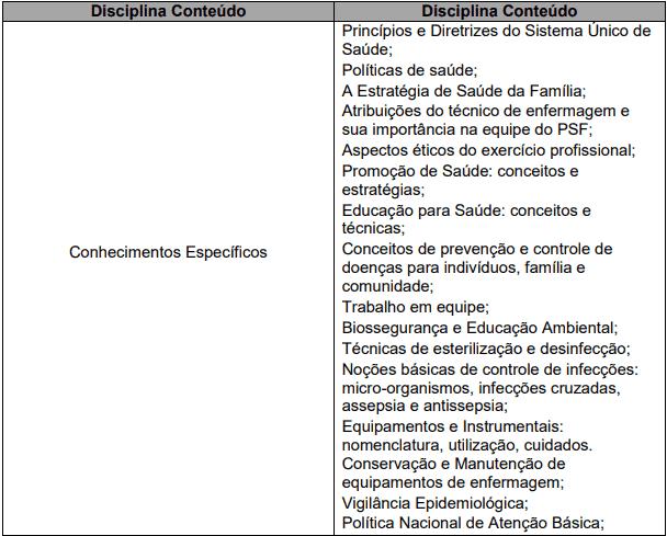 provas objetivas 1 5 - Processo Seletivo Prefeitura de Monteiro Lobato-SP
