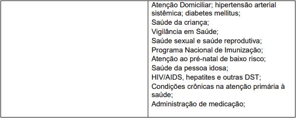 provas objetivas 1 6 - Processo Seletivo Prefeitura de Monteiro Lobato-SP