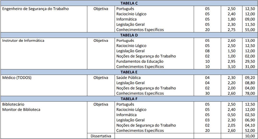 provas objetivas 1 8 - Concurso Prefeitura de Cascavel PR