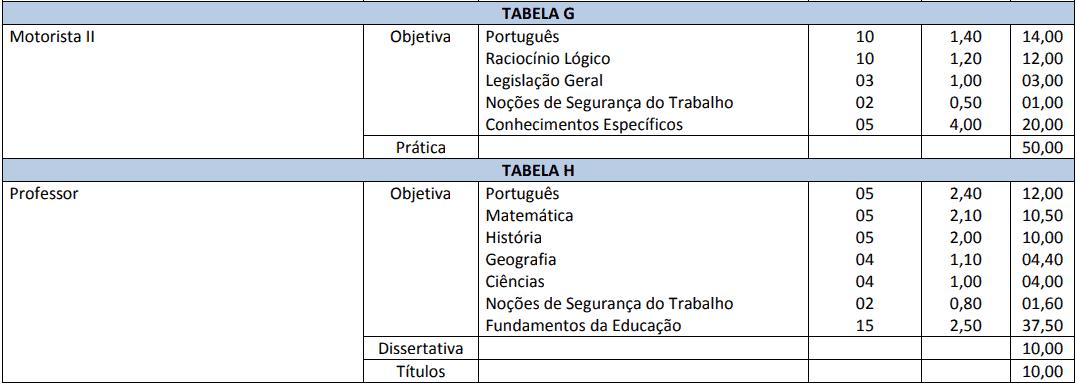 provas objetivas 1 9 - Concurso Prefeitura de Cascavel PR