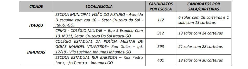 provas - Concurso Prefeitura e Câmara de Itauçu GO:  As provas objetivas serão realizadas nos dias 03/10/20 (sábado) e 04/10/20 (domingo) em ITAUÇU-GO e no município vizinho INHUMAS-GO