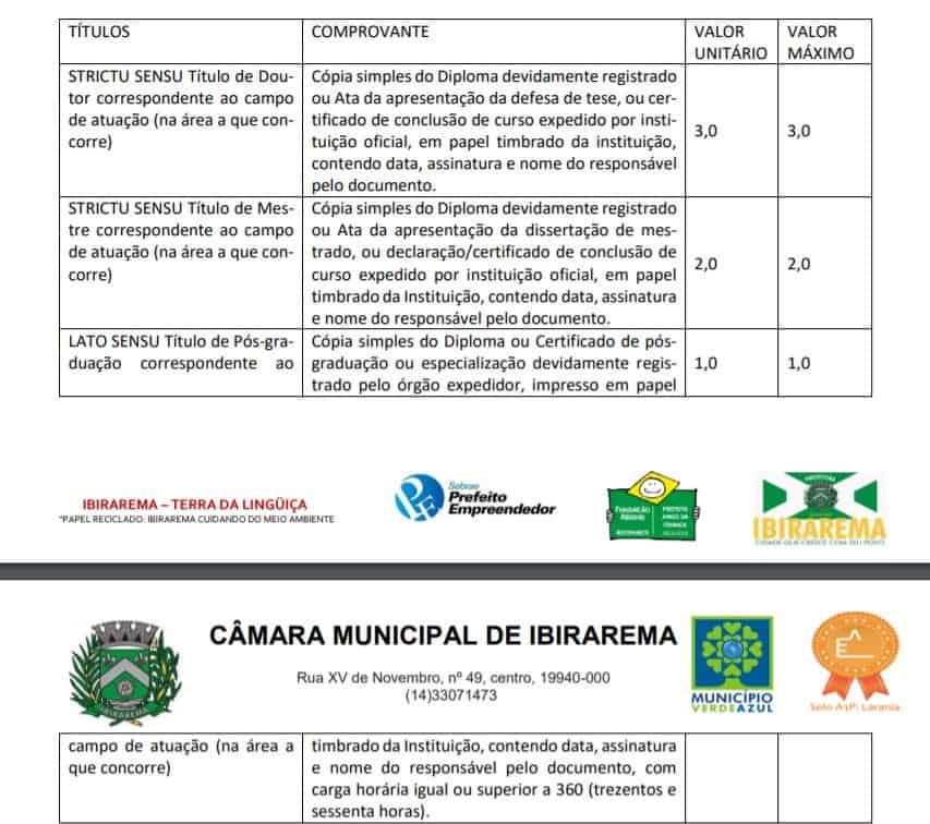 titulos - Concurso Câmara de Ibirarema SP: Provas suspensas
