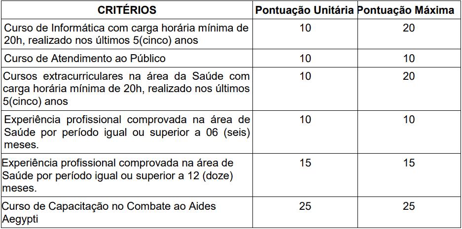 Da classificacao 2 - Processo Seletivo Prefeitura de Mostardas-RS