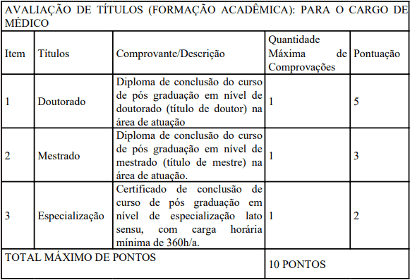 Da classificacao 6 - Processo Seletivo Secretaria de Saúde do Distrito Federal