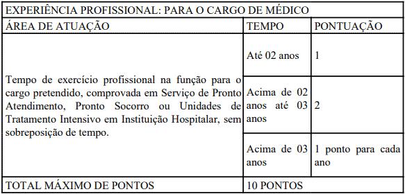 Da classificacao 7 - Processo Seletivo Secretaria de Saúde do Distrito Federal