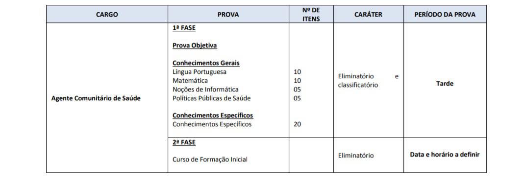 PROVAS 3 - Concurso Prefeitura de Marília SP: Saiu o Edital para saúde comunitária