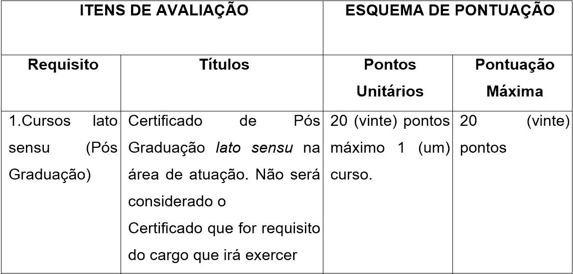 analise curricular 1 3 - Processo Seletivo Câmara de Presidente Castello Branco - SC: Inscrições abertas