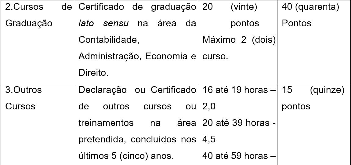 analise curricular 1 4 - Processo Seletivo Câmara de Presidente Castello Branco - SC: Inscrições abertas