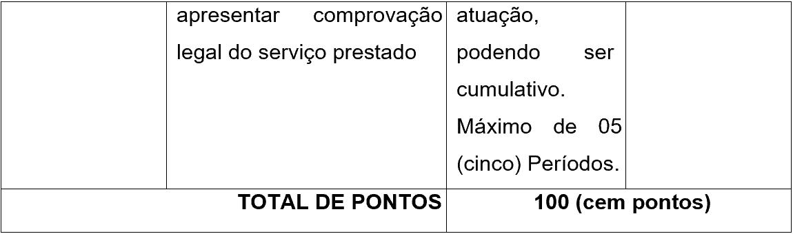 analise curricular 1 6 - Processo Seletivo Câmara de Presidente Castello Branco - SC: Inscrições abertas
