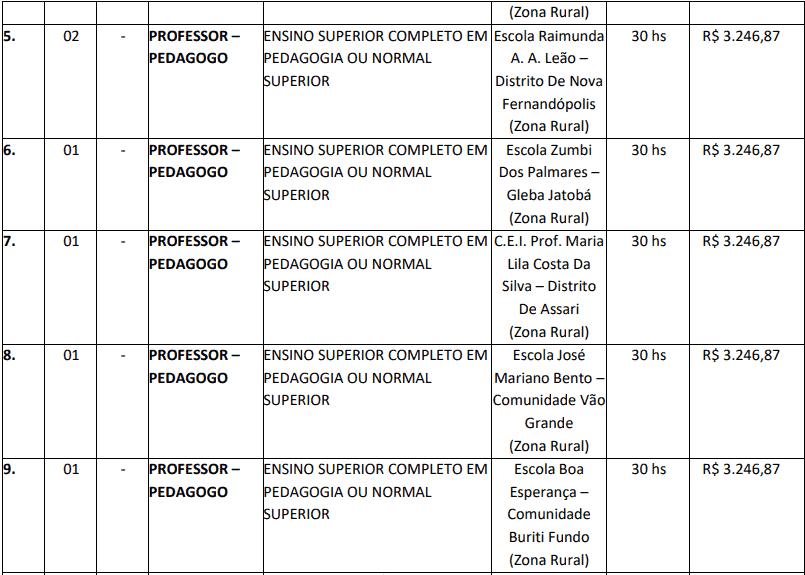 cargos 1 1 - Concurso Barra do Bugres MT: Inscrições abertas com 173 vagas