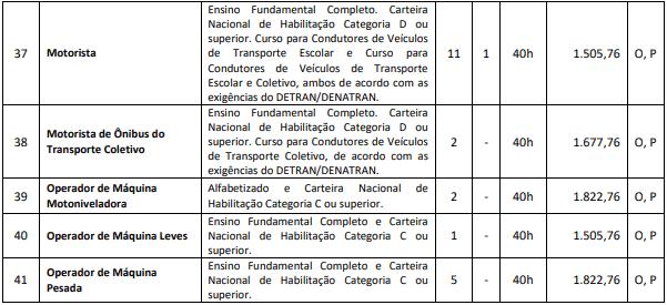 cargos 1 100 - Processo Seletivo Município de Capinzal SC: Provas dia 10/01/21