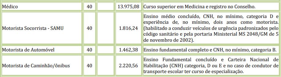 cargos 1 102 - Processo Seletivo Prefeitura de Aripuanã MT