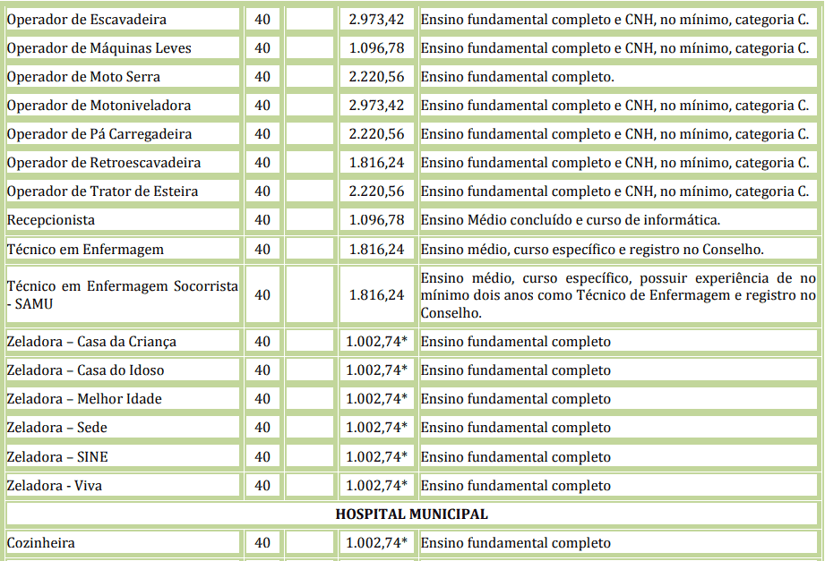cargos 1 103 - Processo Seletivo Prefeitura de Aripuanã MT