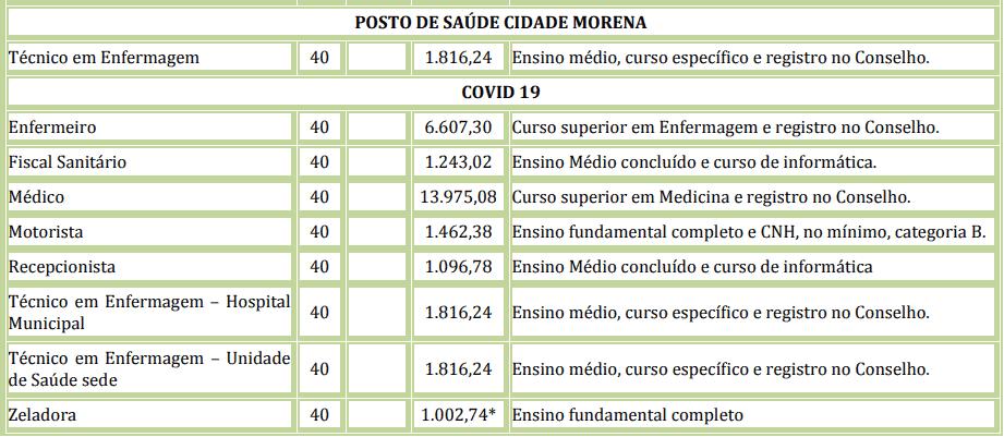 cargos 1 106 - Processo Seletivo Prefeitura de Aripuanã MT