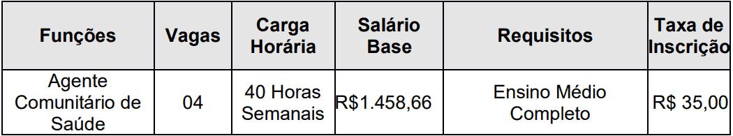 cargos 1 113 - Processo Seletivo Prefeitura de Ouro Verde