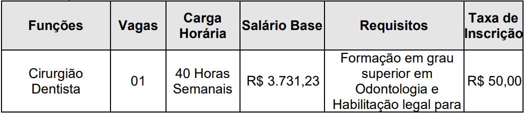 cargos 1 114 - Processo Seletivo Prefeitura de Ouro Verde