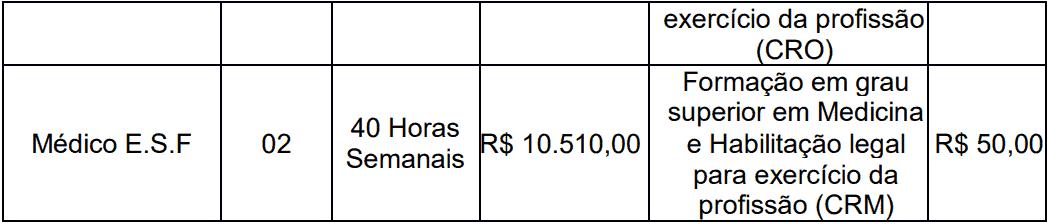 cargos 1 115 - Processo Seletivo Prefeitura de Ouro Verde