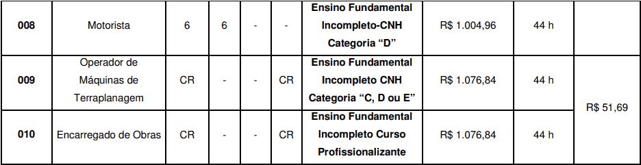 cargos 1 117 - Concurso São José do Vale do Rio Preto RJ: Inscrições abertas