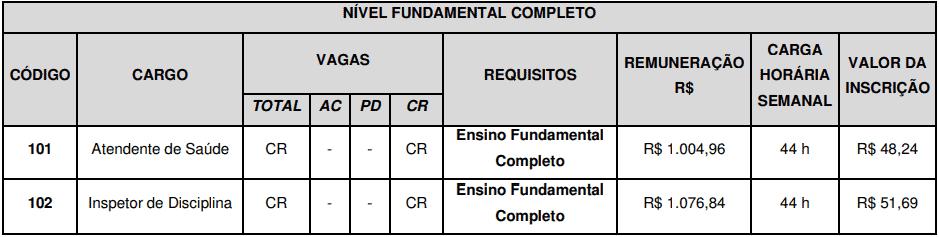 cargos 1 118 - Concurso São José do Vale do Rio Preto RJ: Inscrições abertas
