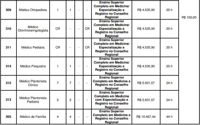 cargos 1 124 - Concurso São José do Vale do Rio Preto RJ: Inscrições abertas