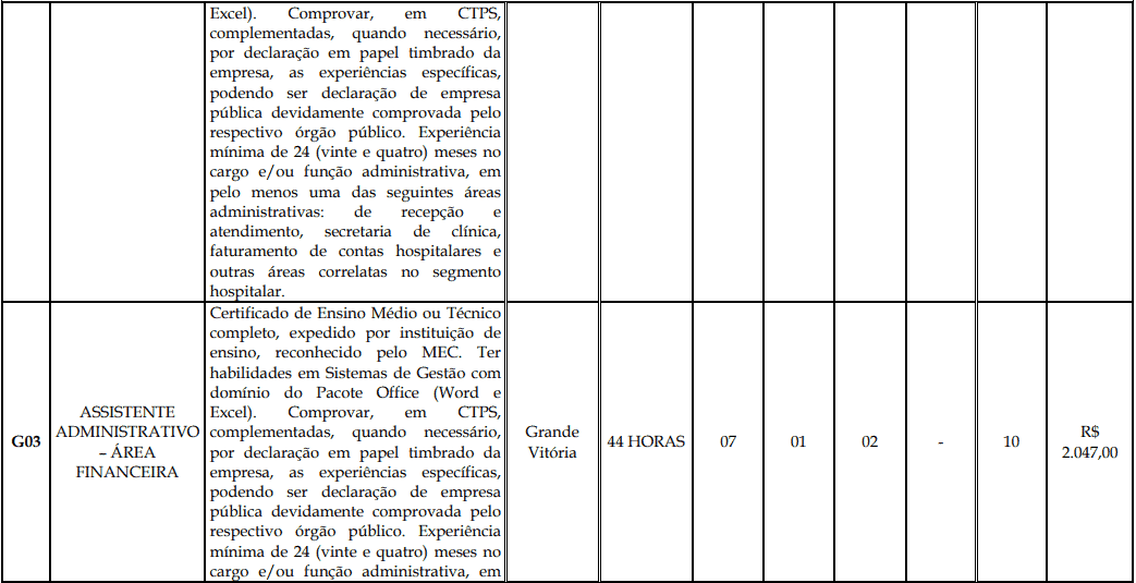 cargos 1 139 - Processo Seletivo Fundação Inova Capixaba - ES