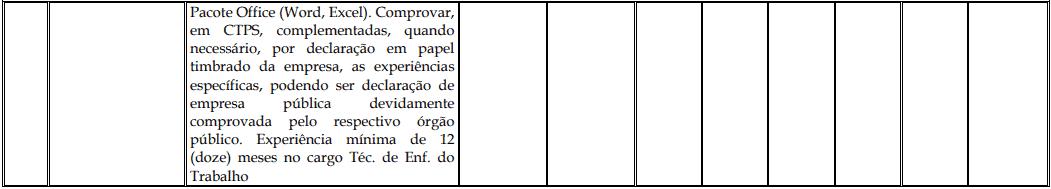 cargos 1 156 - Processo Seletivo Fundação Inova Capixaba - ES