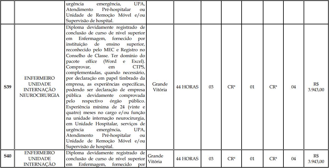 cargos 1 182 - Processo Seletivo Fundação Inova Capixaba - ES