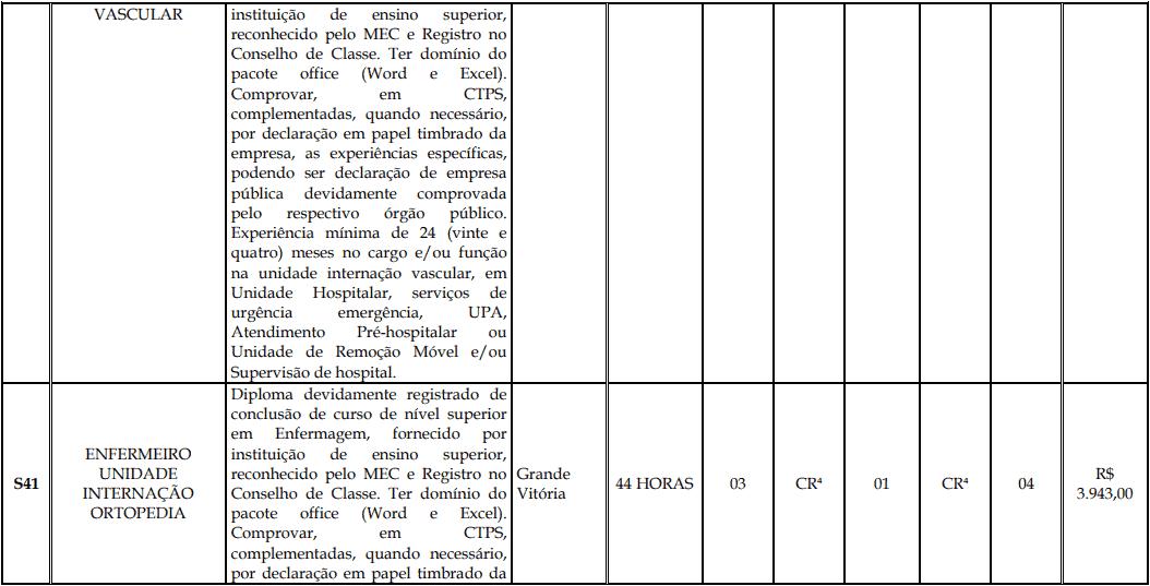 cargos 1 183 - Processo Seletivo Fundação Inova Capixaba - ES