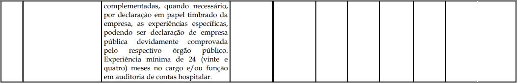 cargos 1 186 - Processo Seletivo Fundação Inova Capixaba - ES